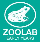 Zoolab Visit!